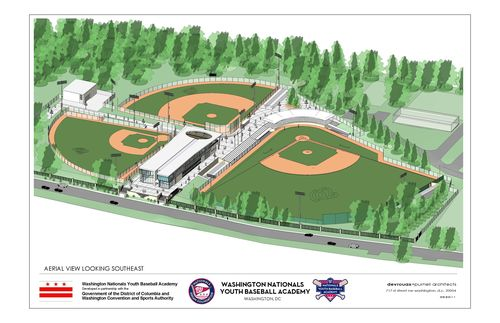 Washington Nationals Youth Baseball Academy